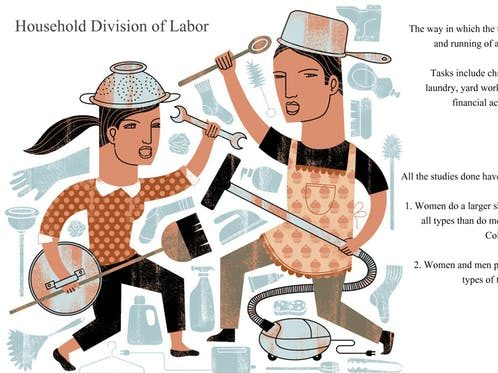 household division of labor